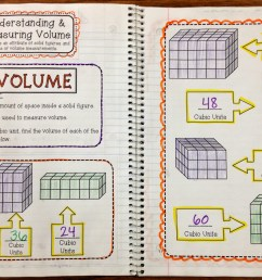 5th Grade Interactive Math Notebooks for Measurement \u0026 Data and Geometry -  Create Teach Share [ 1124 x 1600 Pixel ]