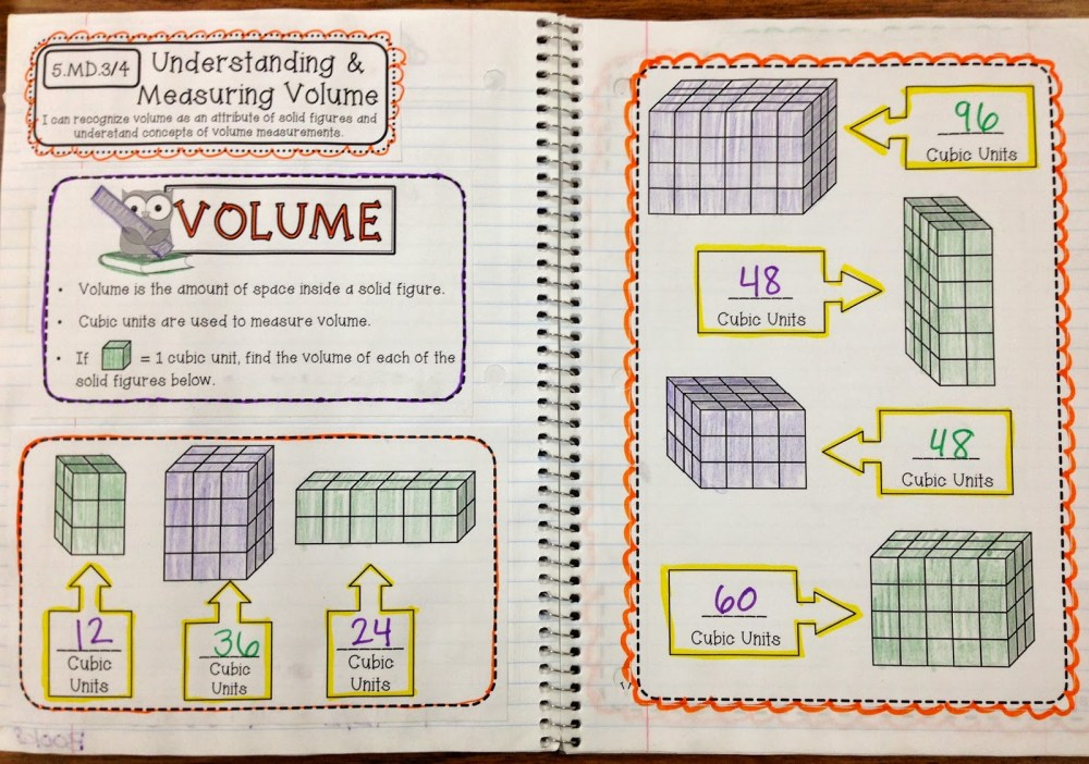 medium resolution of 5th Grade Interactive Math Notebooks for Measurement \u0026 Data and Geometry -  Create Teach Share