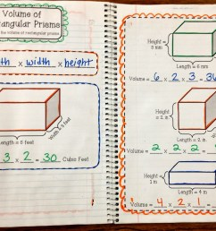 5th Grade Interactive Math Notebooks for Measurement \u0026 Data and Geometry -  Create Teach Share [ 1077 x 1600 Pixel ]
