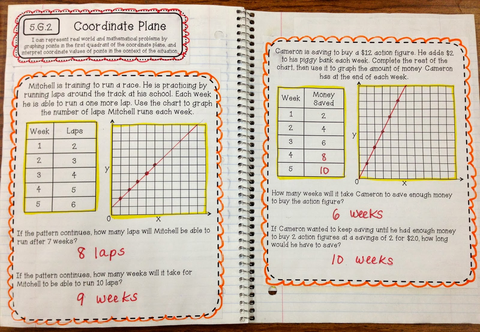 5th Grade Interactive Math Notebooks For Measurement