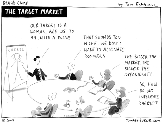 HSC Business Studies Marketing Comparative Online Study