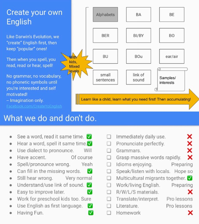 English lessons in English   CreateYoEnglish.com/.org & 中文