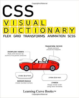 CSS Visual Dictionary