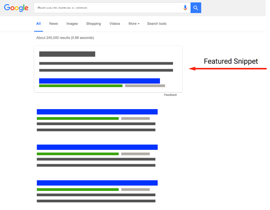Questions on Google answered in search results page as a featured snippet.