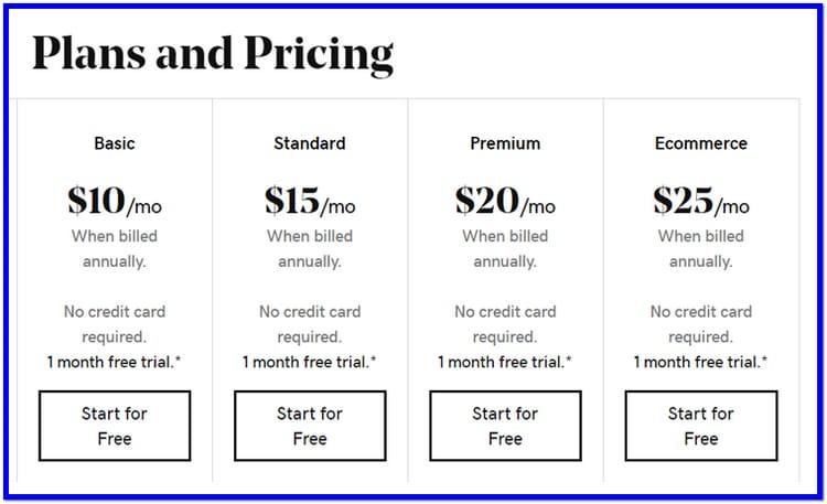 GoDaddy Price Plan