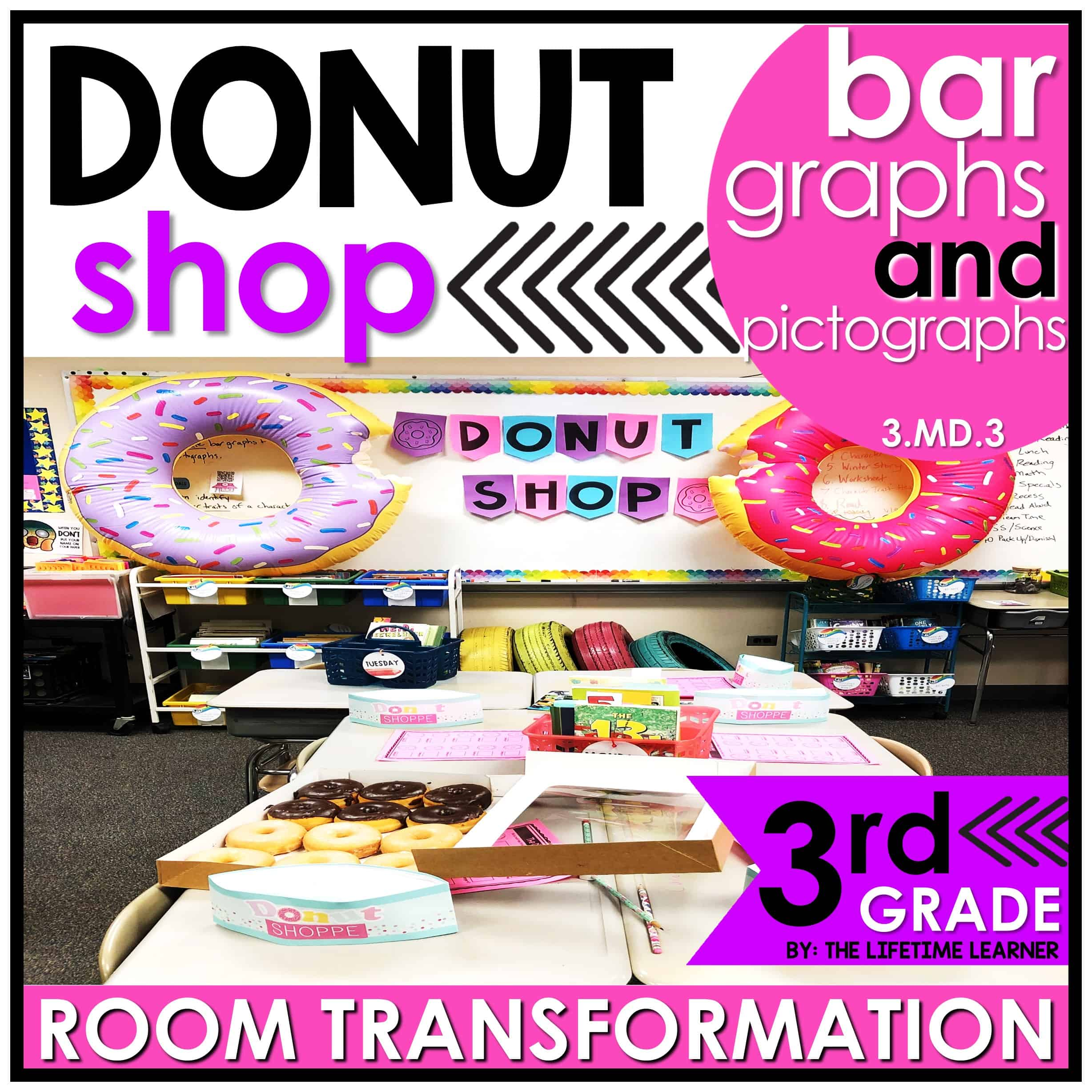 Bar Graphs and Pictographs   3rd Grade Donut Shop Classroom Transformation  - The Lifetime Learner [ 2456 x 2456 Pixel ]
