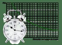 Réduction du temps d'installation
