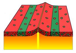 Magnéticas de reversión del patrón Cordilleras oceánicas