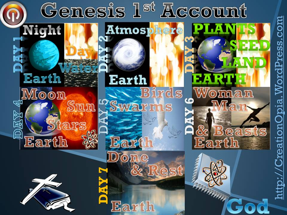 Bible Genesis Creation Account Universe Tools Paradigm & Comparison & Literal Creator Days (4/6)
