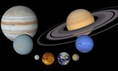 Planet Size Comparison, WikiCommons