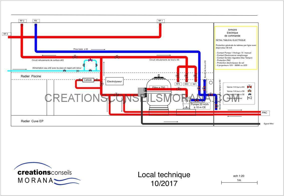 Pour concevoir rapidement le groupe de filtration filtre for Schema installation local technique piscine