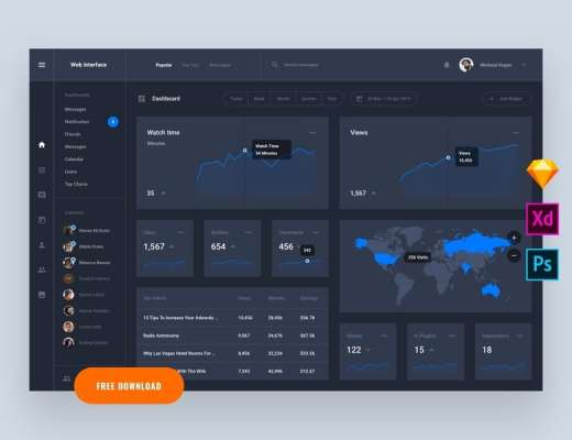 admin dashboard template free