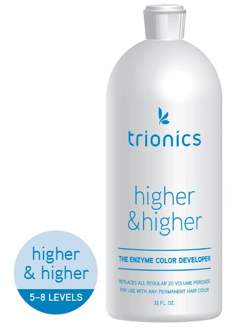 trionics higher higher