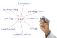 Learn How To do Keyword & Keyword Phrase Research Right Now...