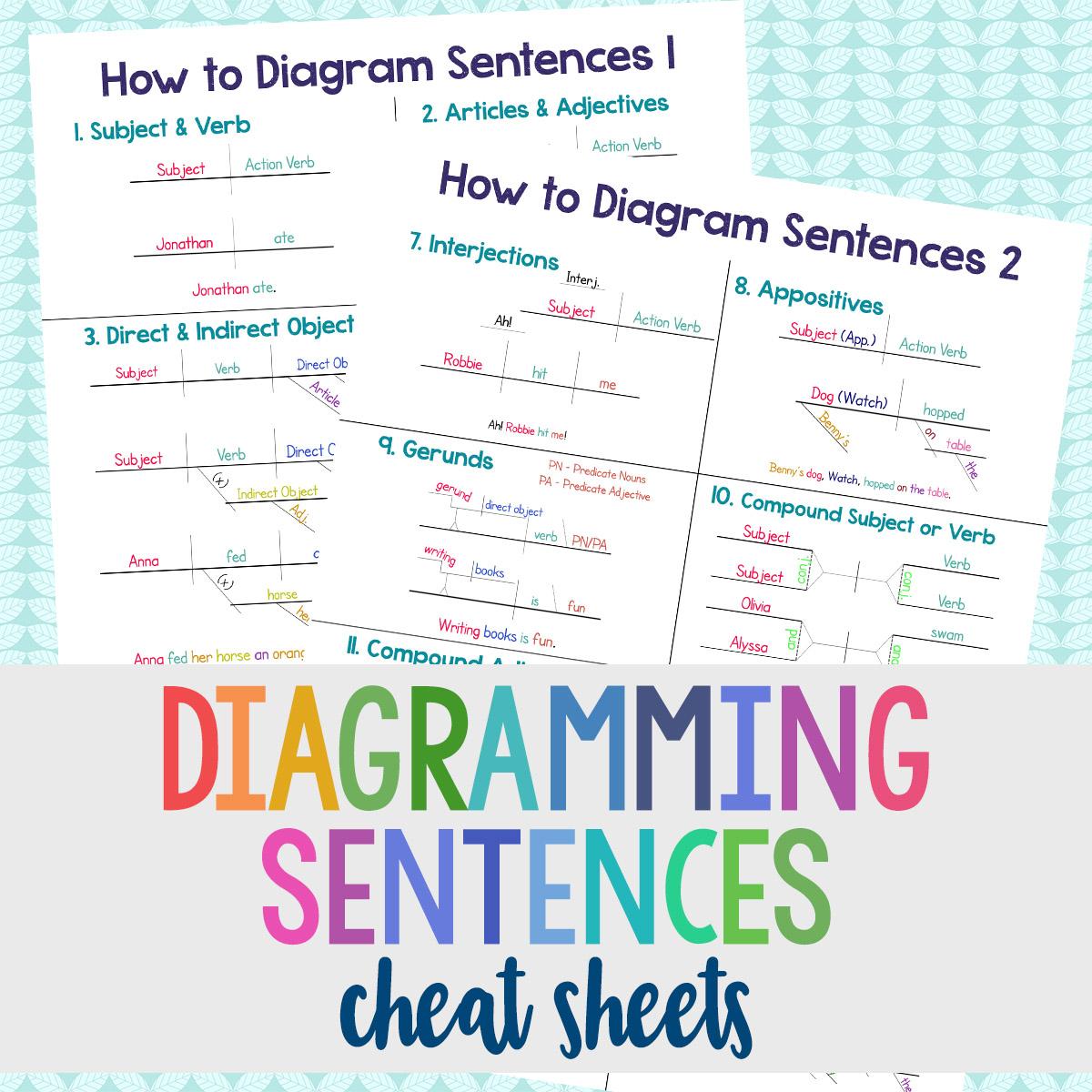 Ultimate Language Arts Cheat Sheets Language Arts