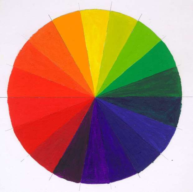 Color Wheel Paint Colors Home Design Ideas