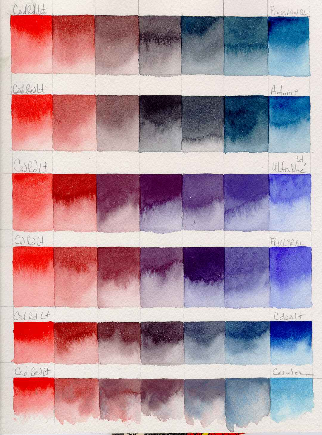 What Does Red And Blue Make : Mixing, Always, Produce, Purple, Creative, Color