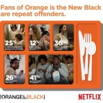 Orange is the New Black Fans are Repeat Offenders