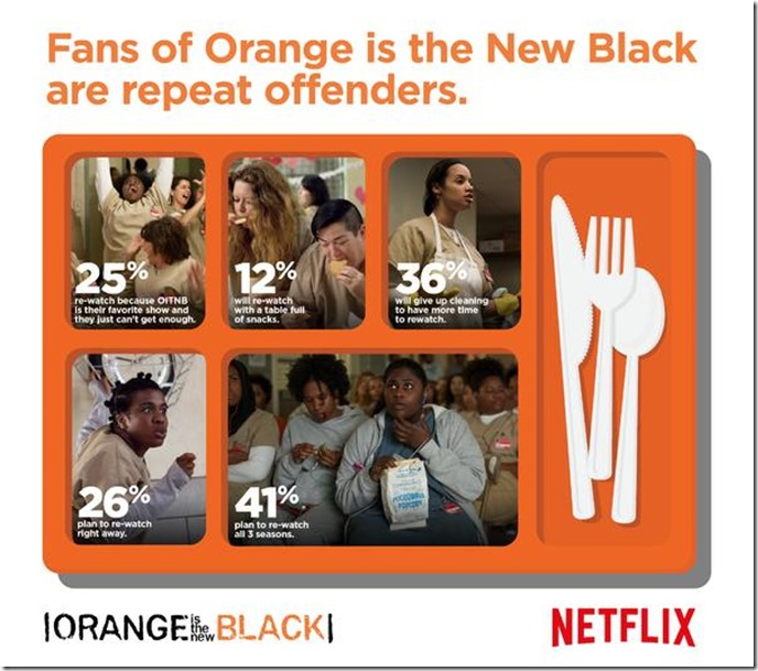 OITNB fans are repeat offenders