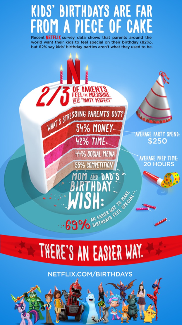 Birthdays-Infographic_FINAL-e1506103915899