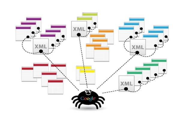 crawl present website