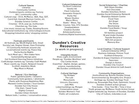 dundee creative resources