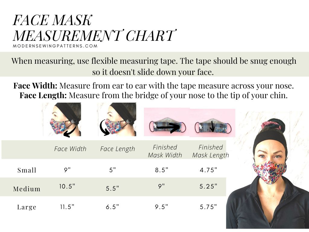 DIY dust mask measurement chart