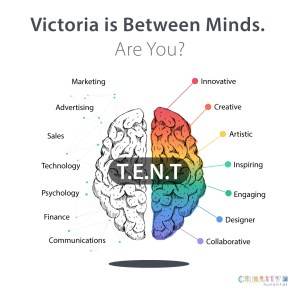 A diagram comparing Victoria's business and creative mindsets