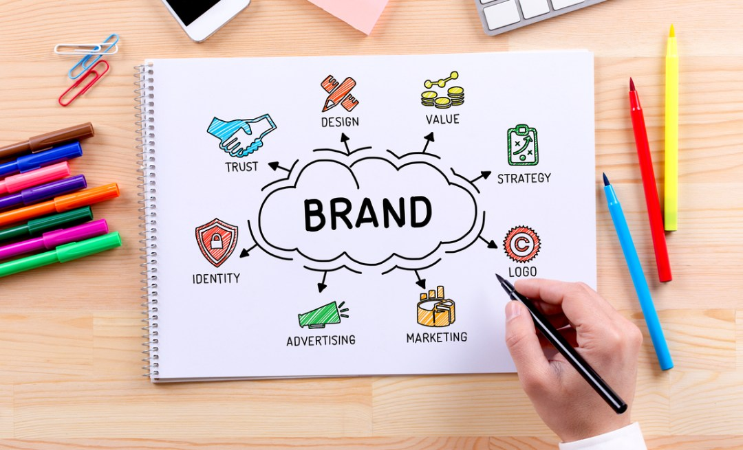 Branding and Digital Marketing Go Hand in Hand