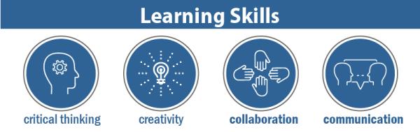 21st-century-learning-skills