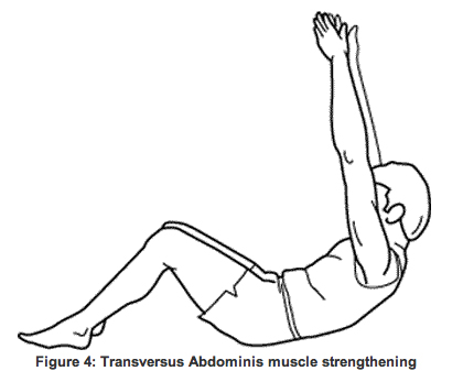 Easy Stretches & Exercise Program for Low Back Pain Relief