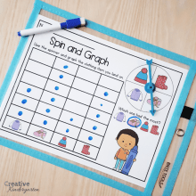 Kindergarten Centers Ultimate Guide. Items to make your life in the classroom easier. Find my favorite items and get ideas on how to use them in the classroom.