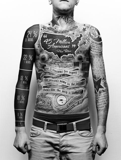 tatto-infograph