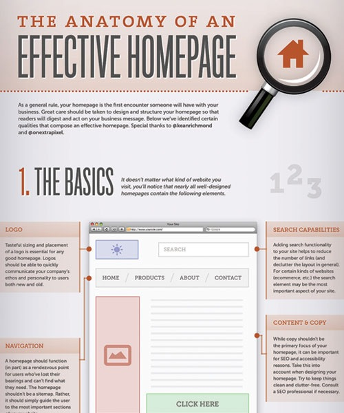 effective-home-page