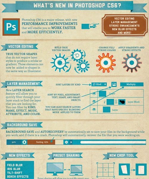new-features-photoshop-cs6