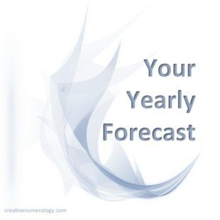 yearly forecast 2021