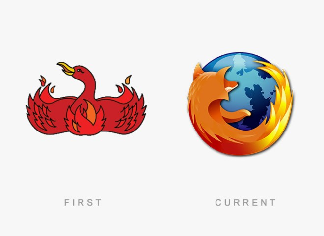 evolution-logo-firefox