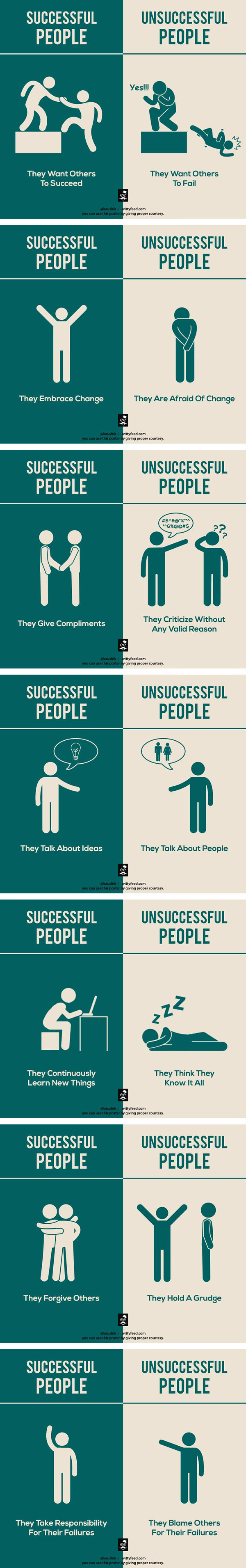 successful-people-vs-unsuccessful-people