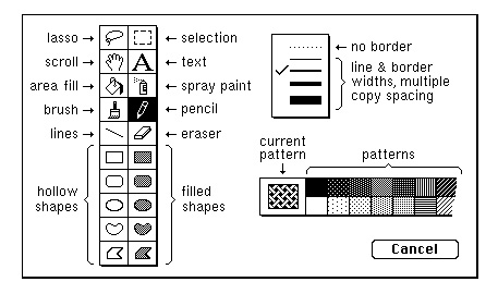 Know Your Icons, Part 1: A Brief History of Computer Icons