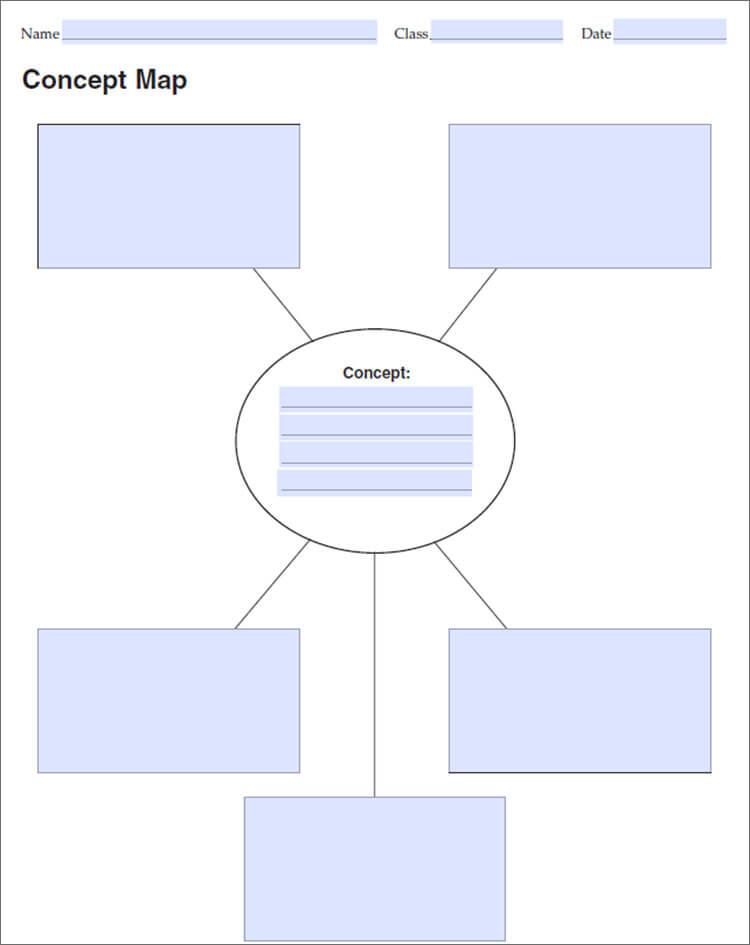 Concept Diagram Template 119691 Topics For Evaluation Essays