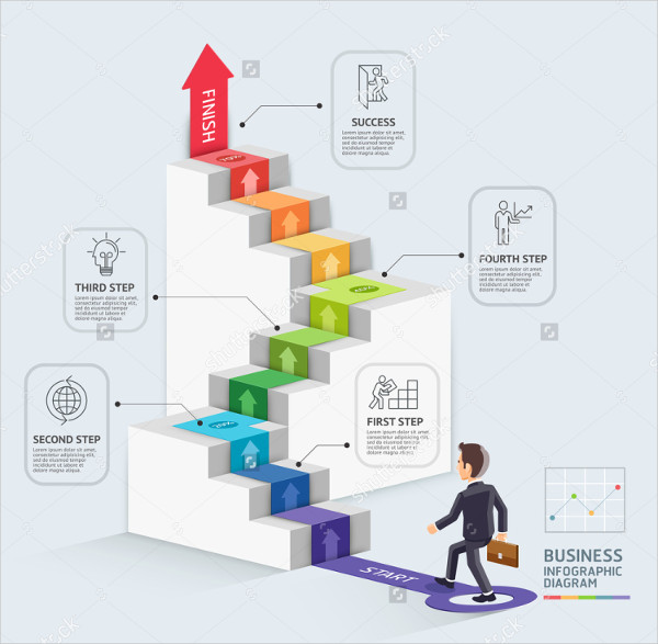 Growth Business Timeline Infography