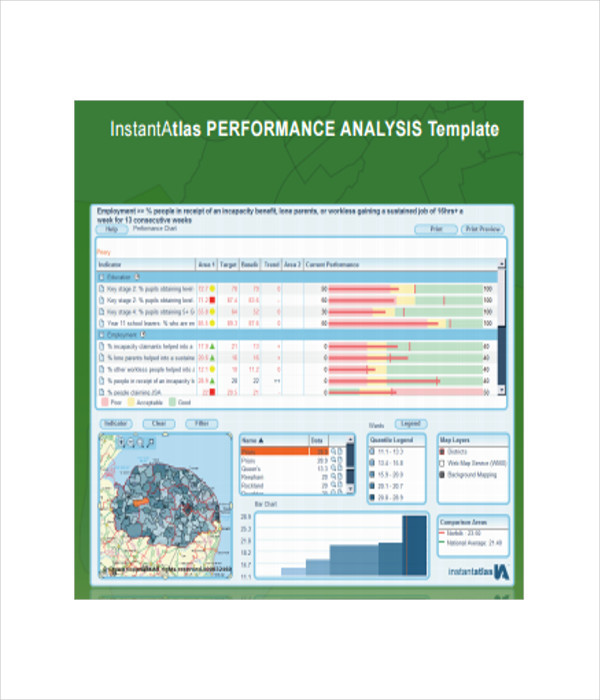 Performance Analysis Template