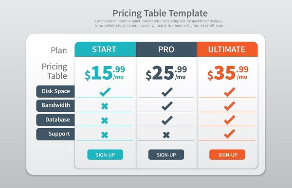 Pricing Promotion Table