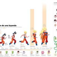 15 infografías para inspirarte