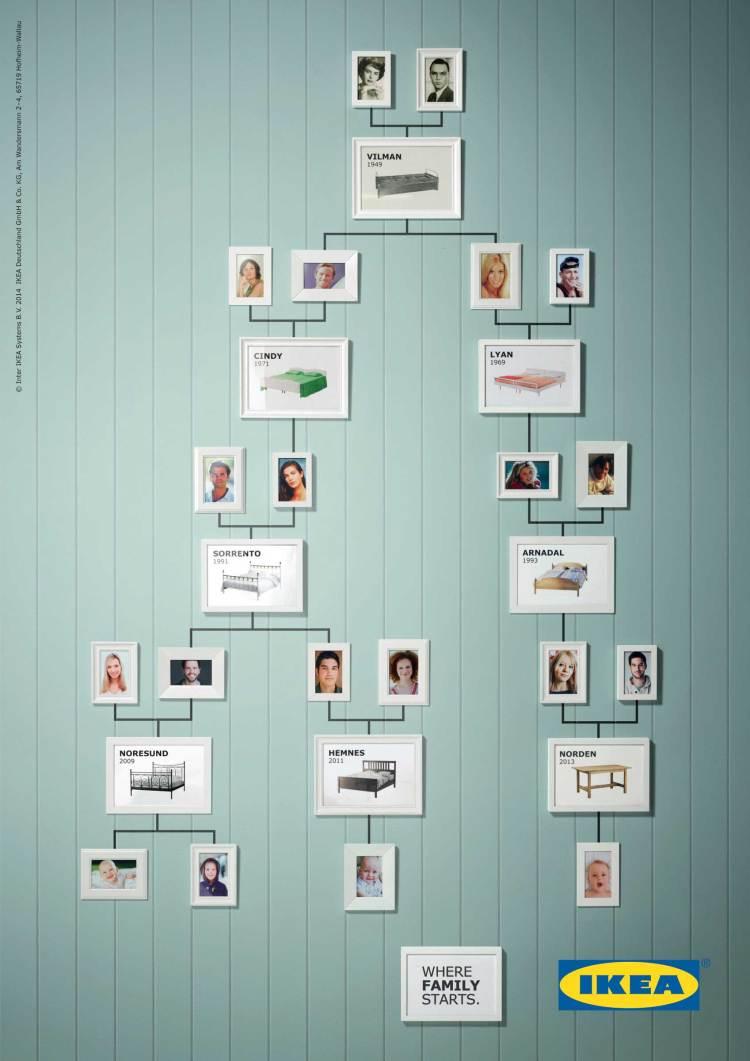 family_tree_creatividadenblanco (1)