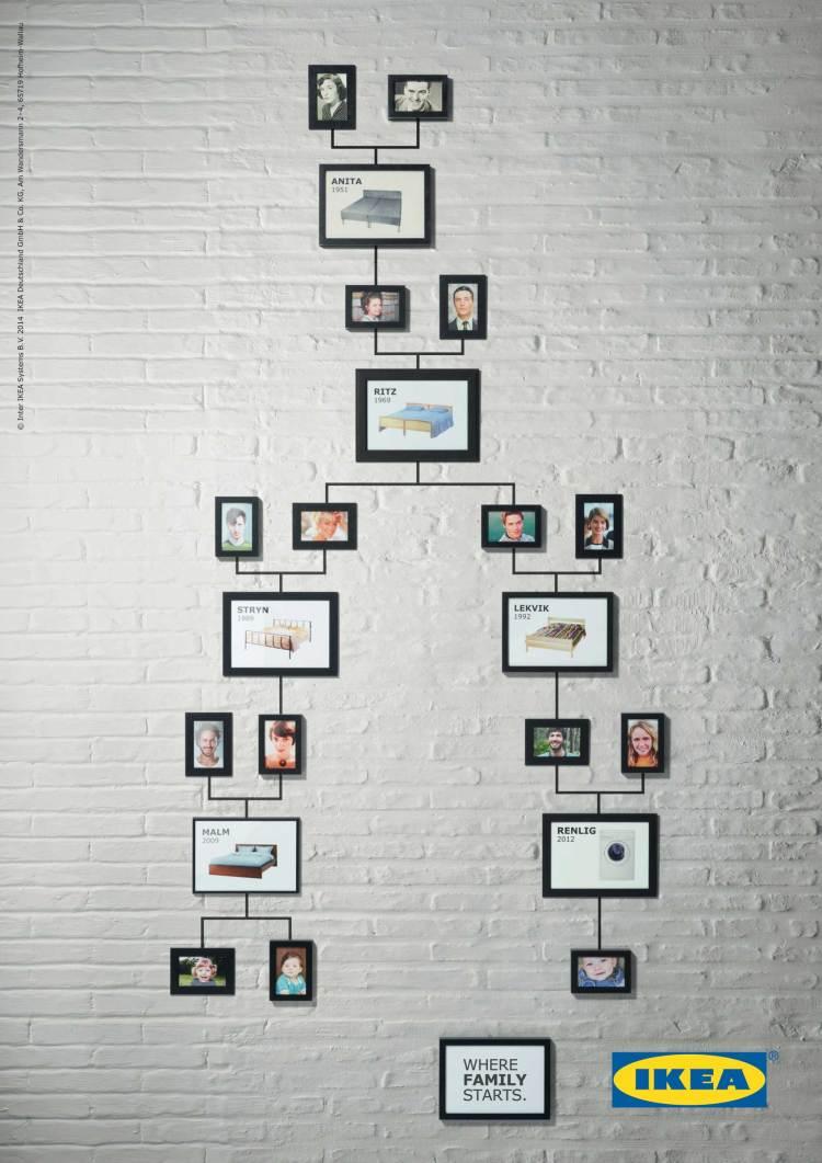 family_tree_creatividadenblanco (2)