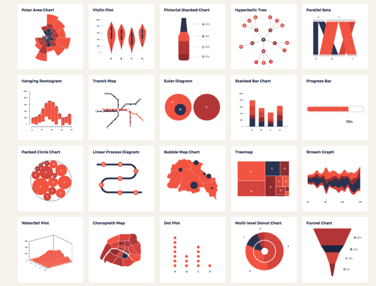 visualizacion de datos e infografia creativa