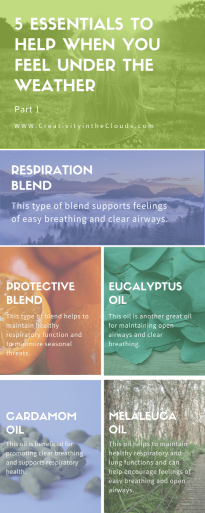 5 Essential Oils to Help when you feel under the weather or sick