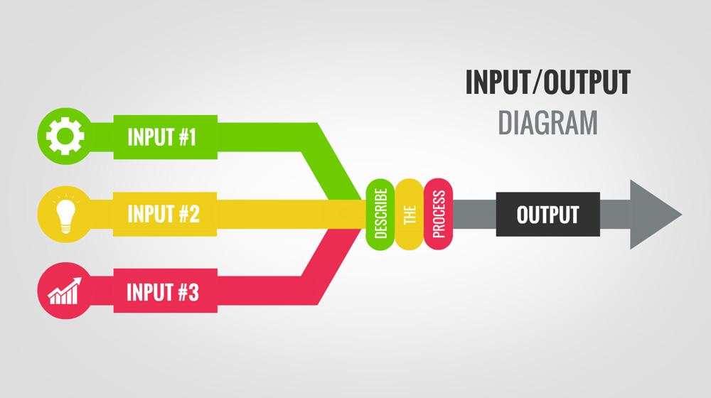 input diagram template asco redhat wiring output – prezi presentation | creatoz collection