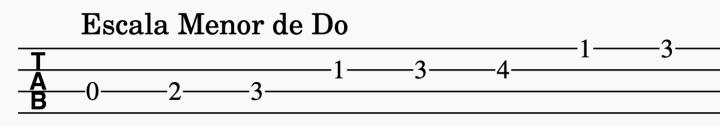 cómo tocar las escalas menores de ukelele